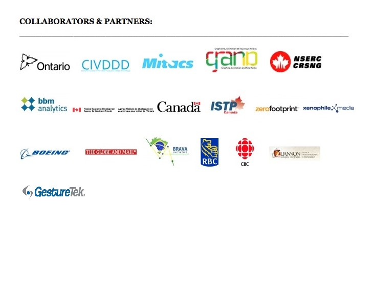 Logos of Visual Analytics Lab industry partners