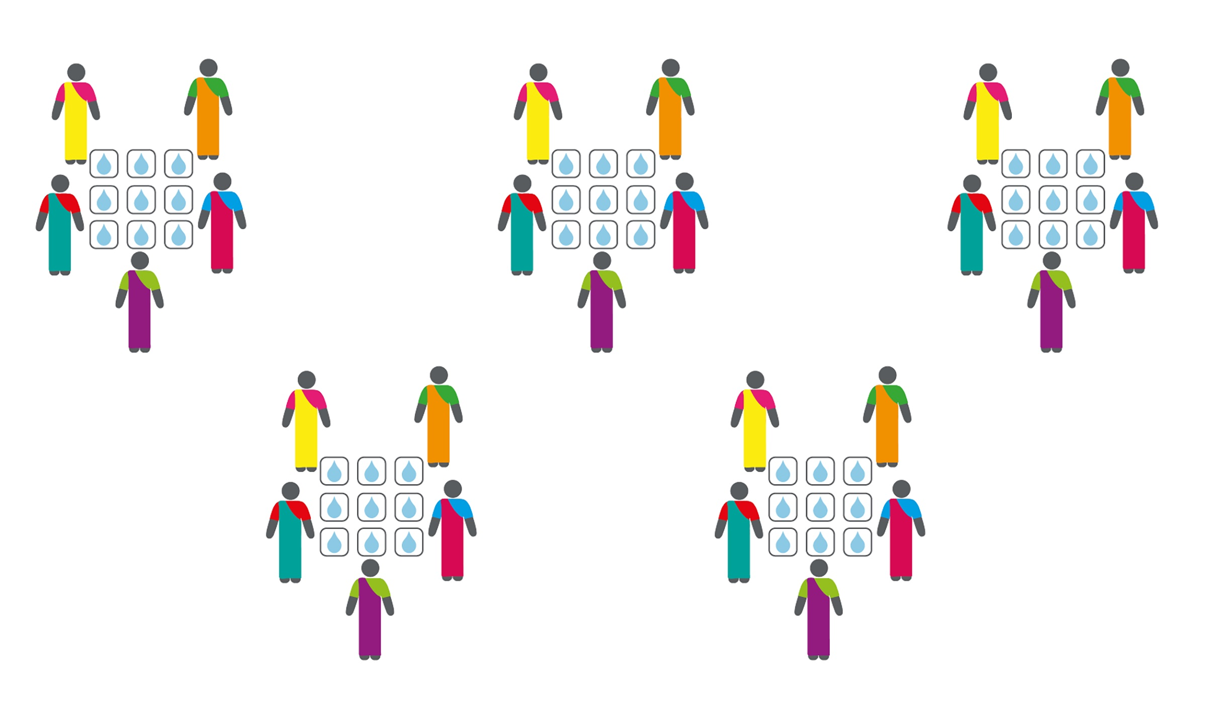 Illustration showing 3 groups of 5 women standing around a grid of clean water droplets