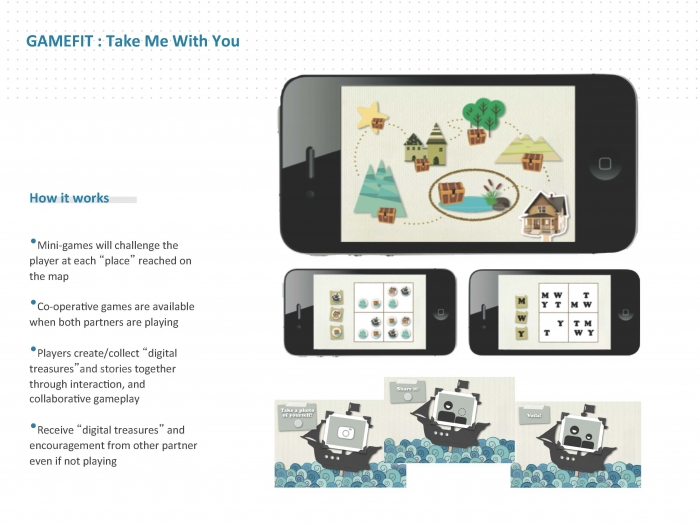 Grand Mobile Lab Research - Take me with you article - page 5