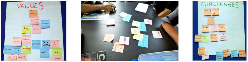 Image of post it notes scattered on a table.