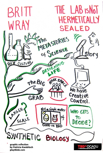 Patricia Kambitsch's graphic recording of Britt Wray's TEDxOCADU's talk.