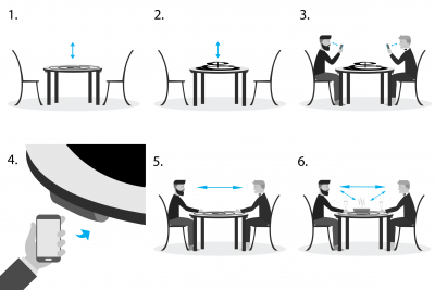 Leon Lu Illustration depicting people sitting at table with phones