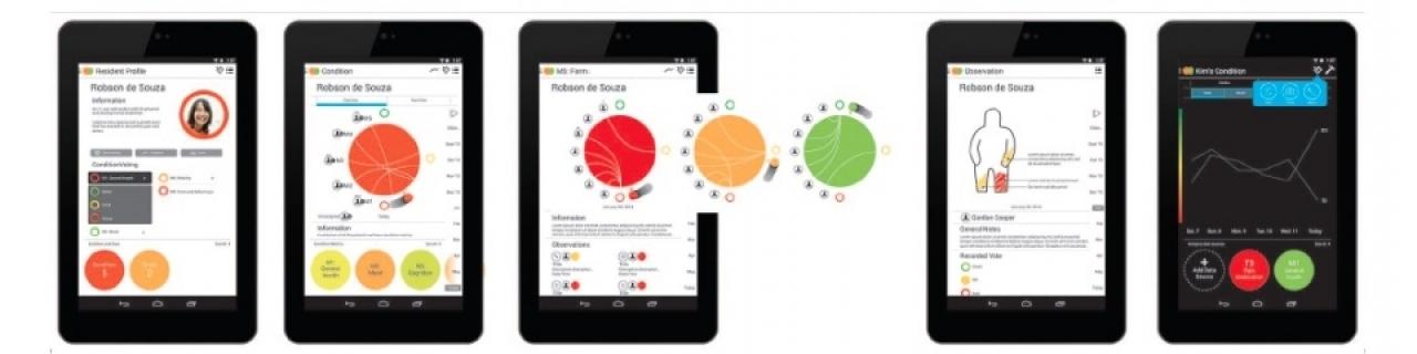 Screenshot of visual analytics tools