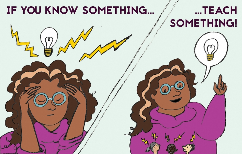 A cartoon image split in two sections. In one, a woman is thinking of an idea. In the other, she shares the idea with 3 people