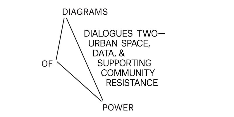 Diagrams of Power Roundtable