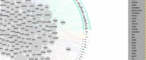 Screenshot of data visualization from TopPicks