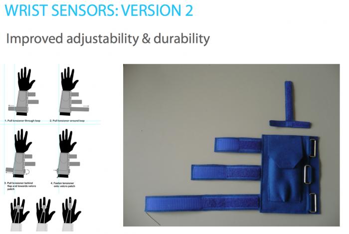 Limber wrist sensors - version 2