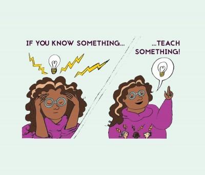 Drawing of student getting idea (lightbulb), followed by drawing of student telling idea to others