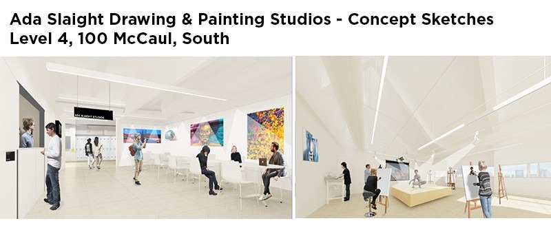 Concept Sketches illustrating new studios and adjacent areas
