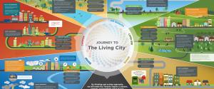 Living City Report Card Mega Map